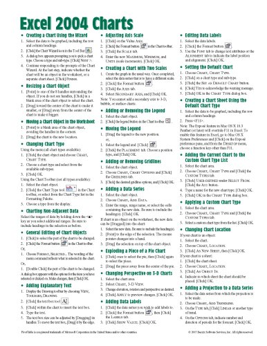 Mac Excel 2004 Charts & Lists Quick Reference Guide (Cheat Sheet of Instructions, Tips & Shortcuts - Laminated Card)