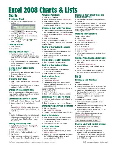 Excel 2008 for Mac: Charts & Lists Quick Reference Guide (Cheat Sheet of Instructions, Tips & Shortcuts - Laminated Cards)